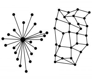 Um sistema centralizado e um distribuído